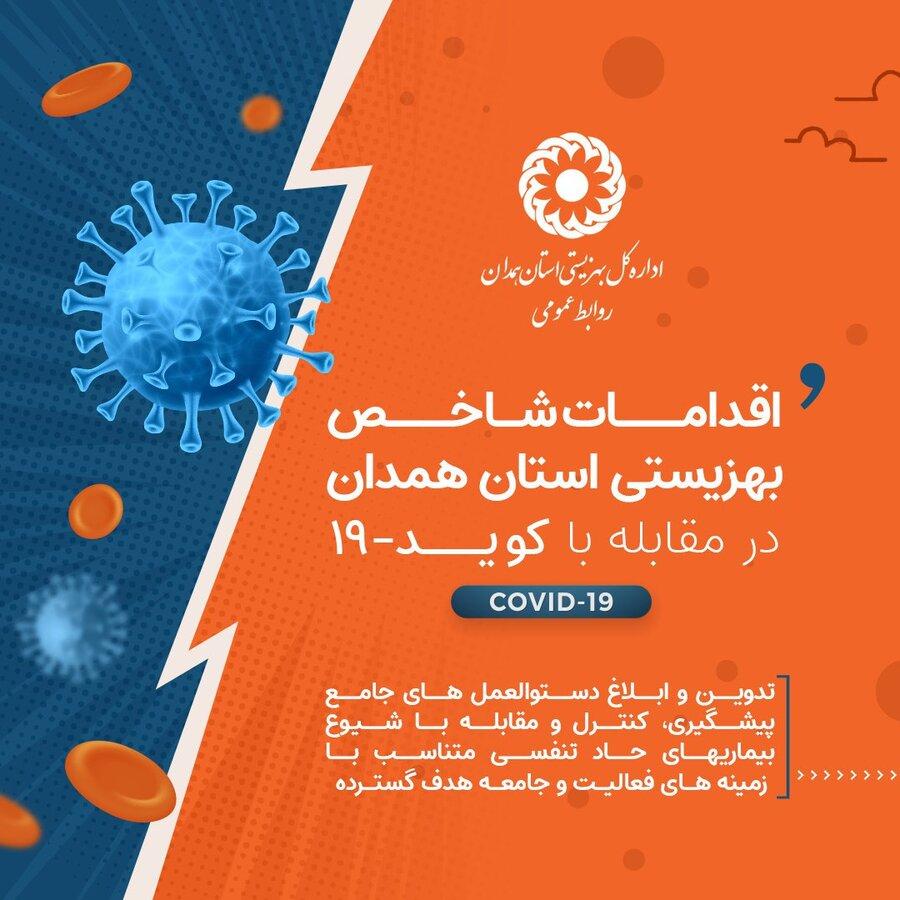 اینفوگرافی اقدامات شاخص اداره کل بهزیستی استان همدان در مقابله با کووید 19