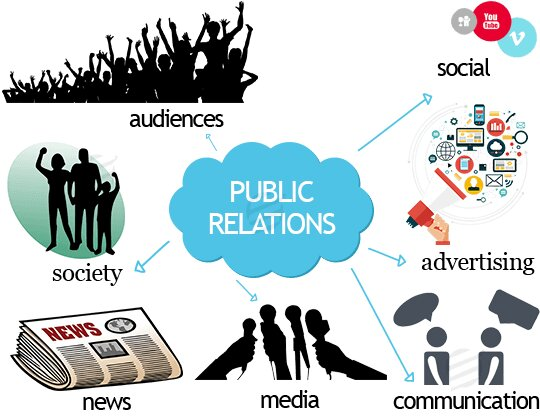 Happy World communication and Public Relation Day