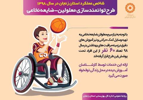 اینفوگرافی  |طرح توانمند سازی معلولین ضایعه نخاعی در سال 98