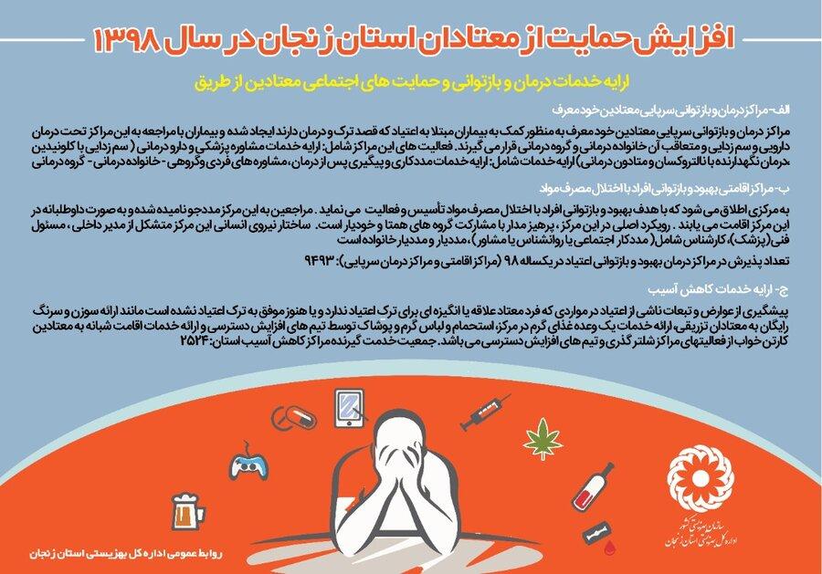 اینفوگرافی حمایت از معتادان استان زنجان در سال 98