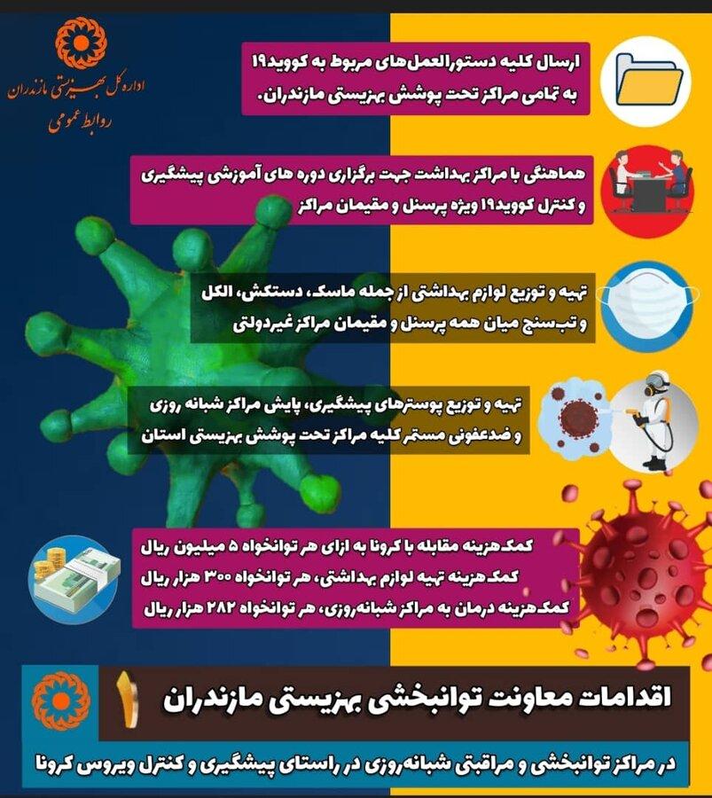 اینفوگرافی مراکز شبانه روزی توانبخشی