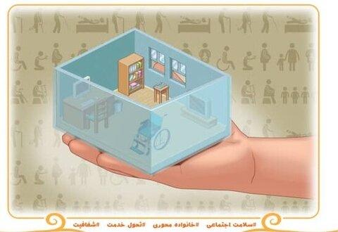 خدمات بهزیستی در حوزه تامین مسکن مددجویان
