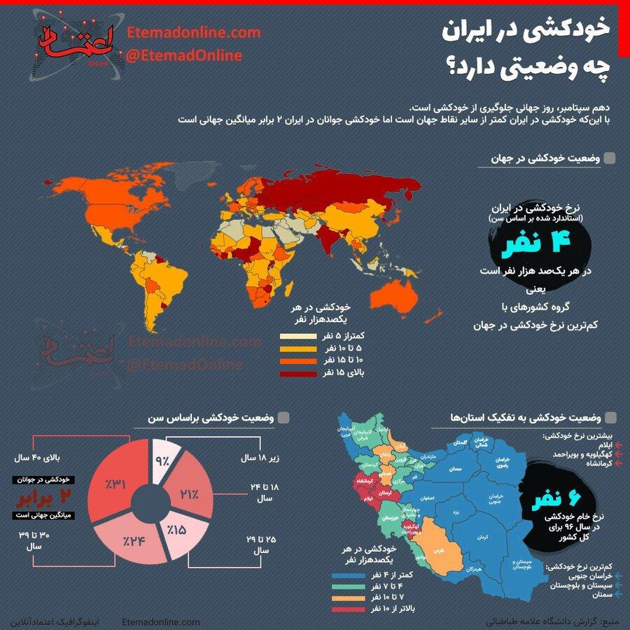 اینفوگرافی| خودکشی در ایران چه وضعیتی دارد