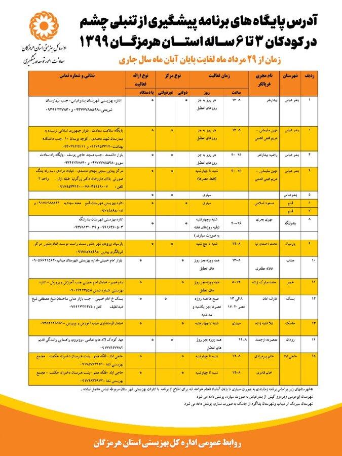 پایگاه های برنامه پیشگیری از تنبلی چشم استان هرمزگان