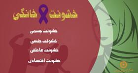موشن گرافی | منع خشونت علیه زنان / خانه امن چیست ؟